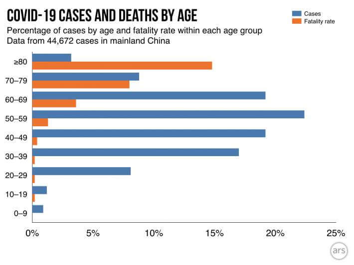 The pandemic leaves clear traces in mortality statistics